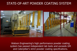 power coating system